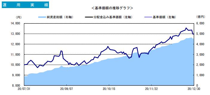 ゼロ コンタクト 株価